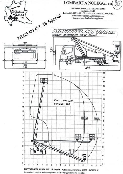 AUTOCARRATE SENZA OPERATORE Nissan MT. 18 special