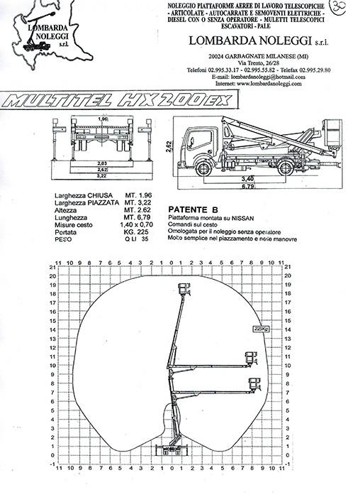 AUTOCARRATE SENZA OPERATORE MULTITEL HX 200 EX