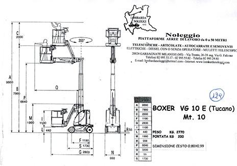 BOXER ELETTRICI